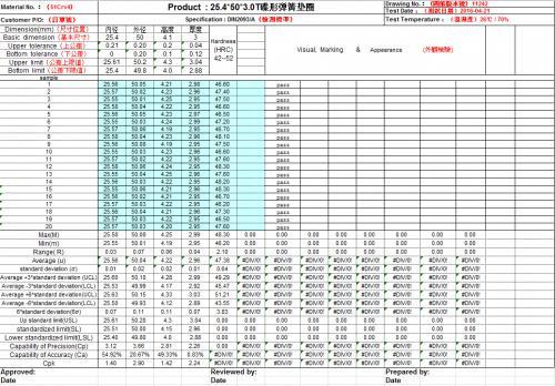 CPK质量统计分析的好处是能直接反映质量状态