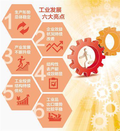 工信部:1-9月制造业投资同比增8.7% 最令人欣喜
