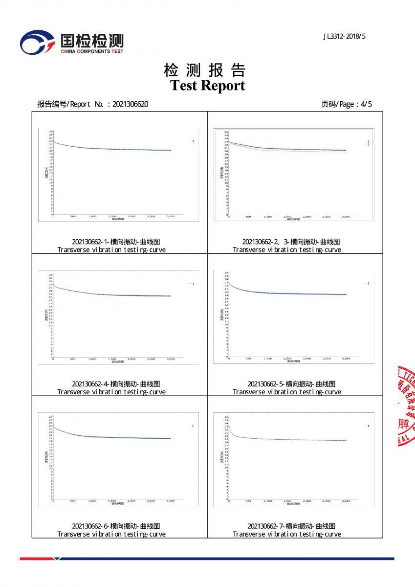 德利双叠12加大ISO16130检测报告4
